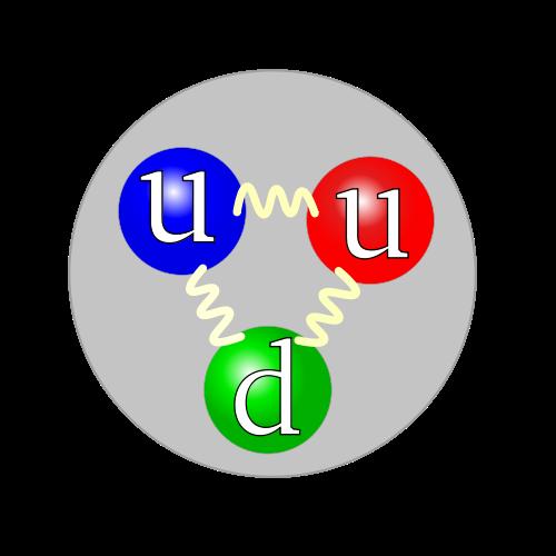 A quark - forming a proton