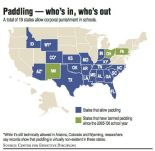 States where paddling a student is still legal
